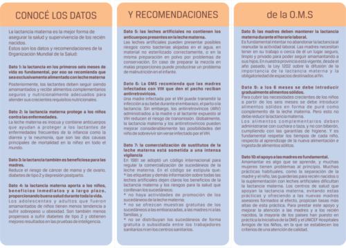 reglamentaciones de la OMS b